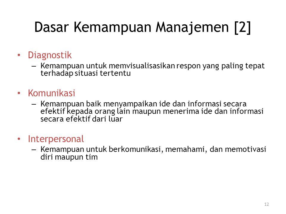 Dasar Kemampuan Manajemen [2]